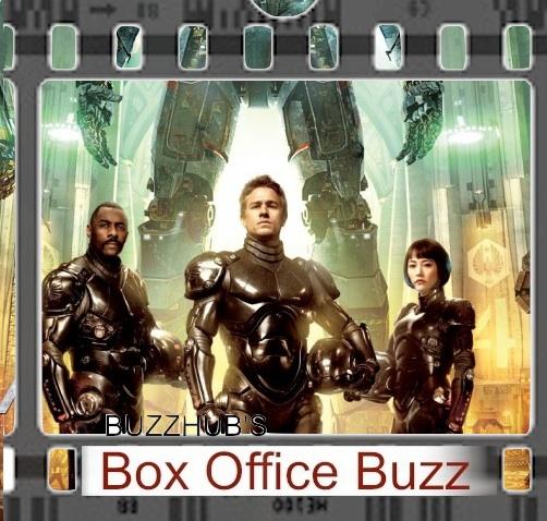 boxofficebuzzpacificrim