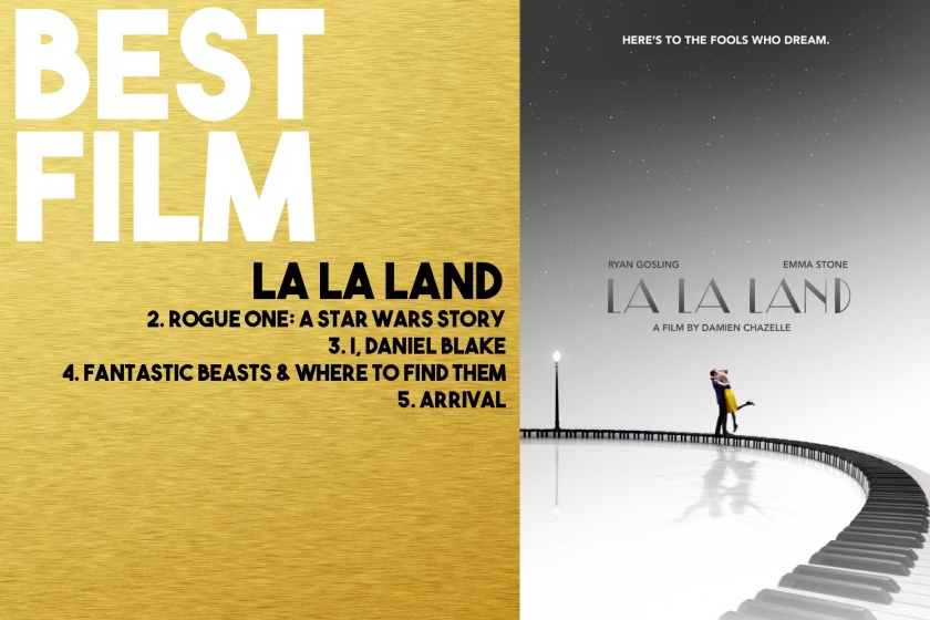 awards-bestfilm